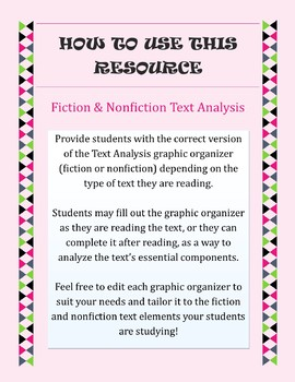 Fiction & Nonfiction Text Analysis Graphic Organizer {EDITABLE!}