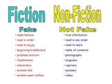 Fiction, Nonfiction Text Features