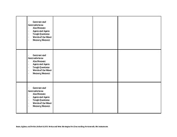 Fiction Notice and Note Blank Graphic Organizer