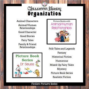 Fiction Picture Book Labels