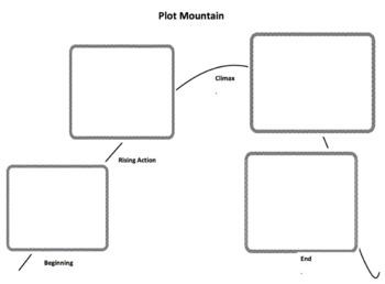 Fiction Plot Graphic Organizers