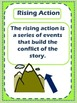 Fiction Posters: Common Core Elements of Fiction Posters