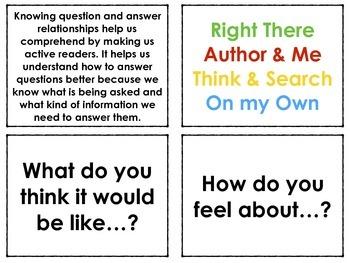 Fiction Questions Sentence Starters