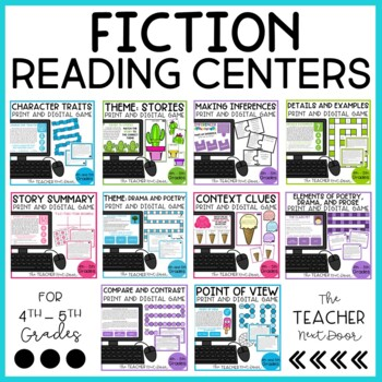 Fiction Reading Games Bundle   Fiction Reading Centers for 4th and 5th  Grades