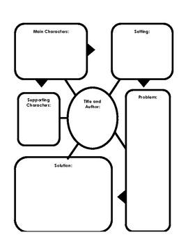 Fiction Reading Graphic Organizer