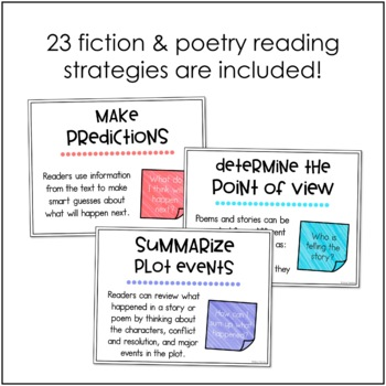 Fiction and Poetry Reading Strategies Posters