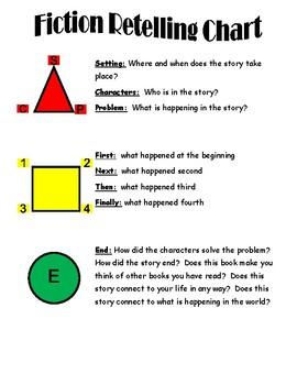 Fiction Retelling Chart