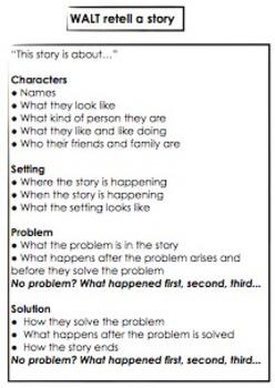 Fiction Retelling Prompts