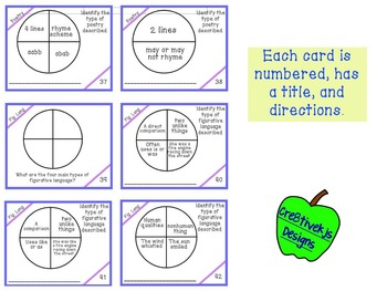 Fiction Review Concept Circles Task Cards