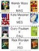 Fiction Scavenger Hunt for Fifth Grade Readers