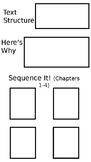 Fiction Sequencing Infographic