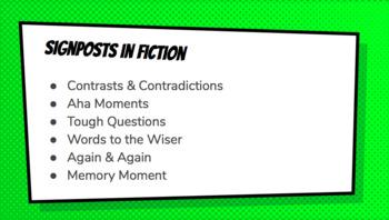 Fiction Signposts in Google Slides