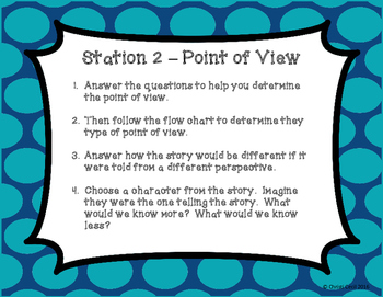 Fiction Stations - Literacy Centers For Any Fiction Text