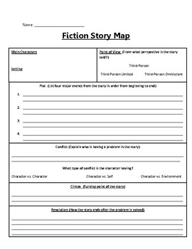 Fiction Story Map