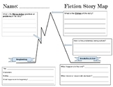 Fiction Story Map Graphic Organizer