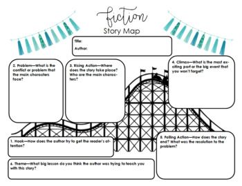 Fiction Story Map Graphic Organizer and Classroom Display