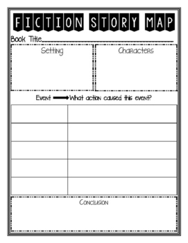Fiction Story Map and Plot Graphic Organizer