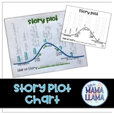 Fiction Story Plot Graph