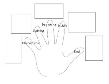Fiction Summary: 5-finger Recall