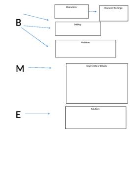 Fiction Summary Graphic Organizer