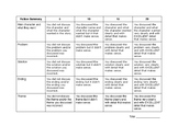 Fiction Summary Rubric