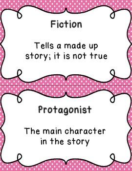 Fiction Terms Word Wall Posters