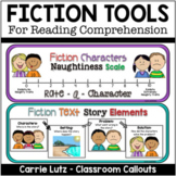 Fiction Tools -The Elements of Fiction