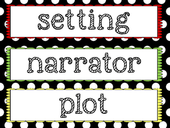 Fiction Vocabulary Word Wall Cards