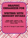 Editable Fiction Writing Graphic Organizer