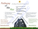 Fiction Writing Graphic Organizer-Pathway of the Plot