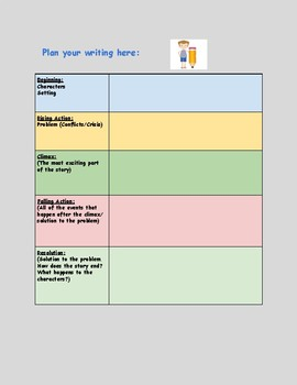 Fiction Writing Plan- Google Classroom Compatible
