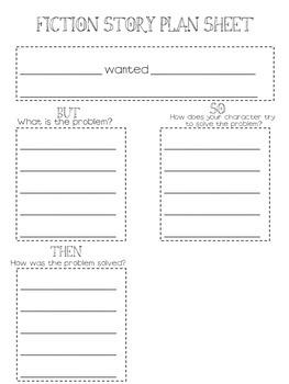 Fiction Writing Planning Sheet