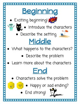 Fiction Writing Posters