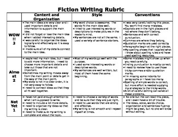 Fiction Writing Rubric