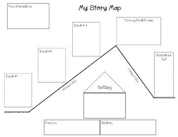 Fiction Writing Story Map