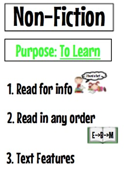 Fiction and Non-Fiction Anchor Chart