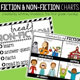 Fiction and Non Fiction Anchor Charts