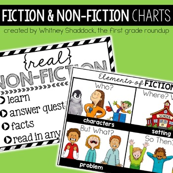 Fiction and Non-Fiction Anchor Charts for K-2