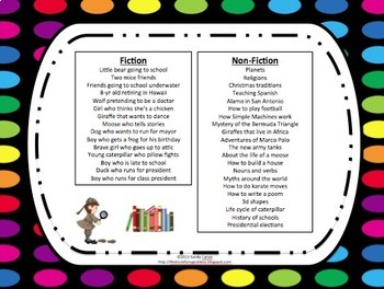 Fiction and Non-Fiction Assessment