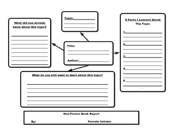 Fiction And Non Fiction Book Report Templates By Lucky Girl Tpt