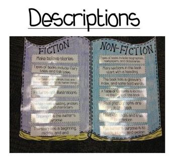 Fiction and Non-Fiction Sort Anchor Chart
