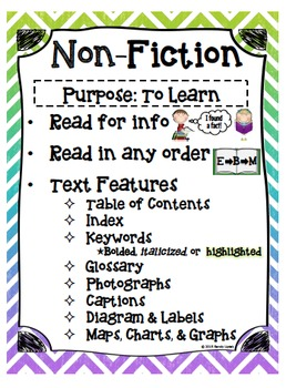 Fiction And Non Fiction Story Elements By The Book Fairy Goddess