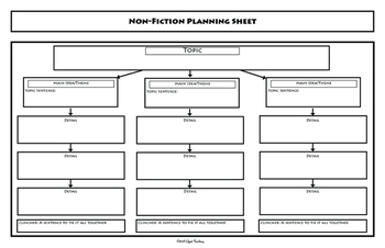 Fiction and Non-Fiction Writing Planners