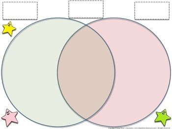 Fiction and Non-fiction Venn Diagram #1 - Compare Contrast - King Virtue