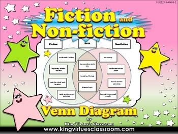 Fiction and Non-fiction Venn Diagram #1 - Compare Contrast