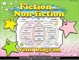 Fiction and Non-fiction Venn Diagram #2 - Compare Contrast - King Virtue