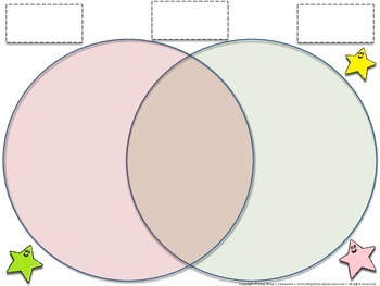 Fiction and Non-fiction Venn Diagram #2 - Compare Contrast - King Virtue