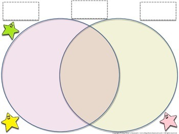 Fiction and Non-fiction Venn Diagram #3 - Compare Contrast - King Virtue