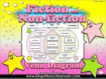 Fiction and Non-fiction Venn Diagram #3 - Compare Contrast