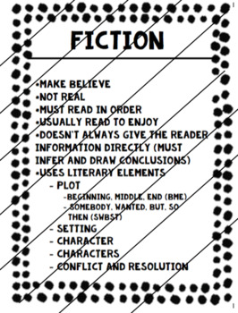 Fiction and Nonfiction Anchor Chart